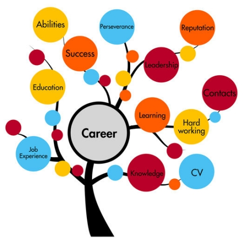 careers-website-1